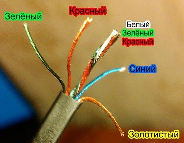 Подскажите пожалуйста, куда правильно припаять провода? полетел штекер microusb на автомобильной зарядке